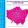 Which Borough Has London's Cheapest Rent?