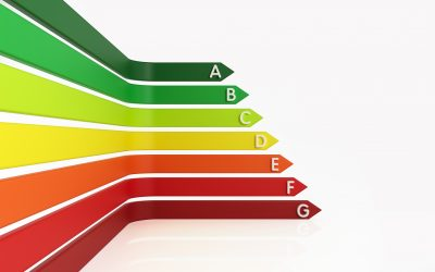 Energy Efficiency Rating Central Housing Group